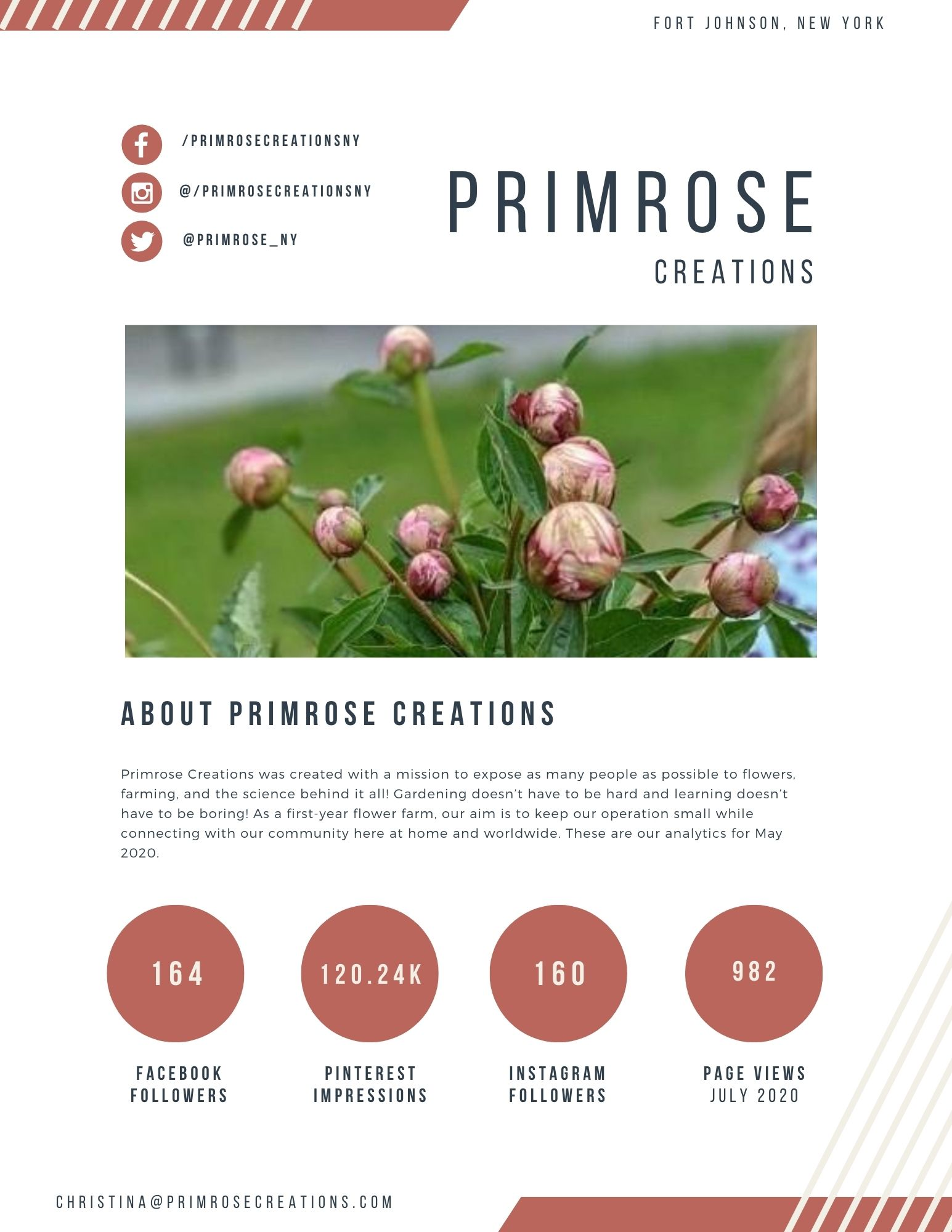 Media Kit for Christina Malinoski of Primrose Creations which contains social media handles and monthly updated engagement data.
